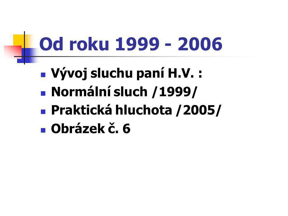 Od roku 1999 - 2006 Vývoj sluchu paní H.V. : Normální sluch /1999/