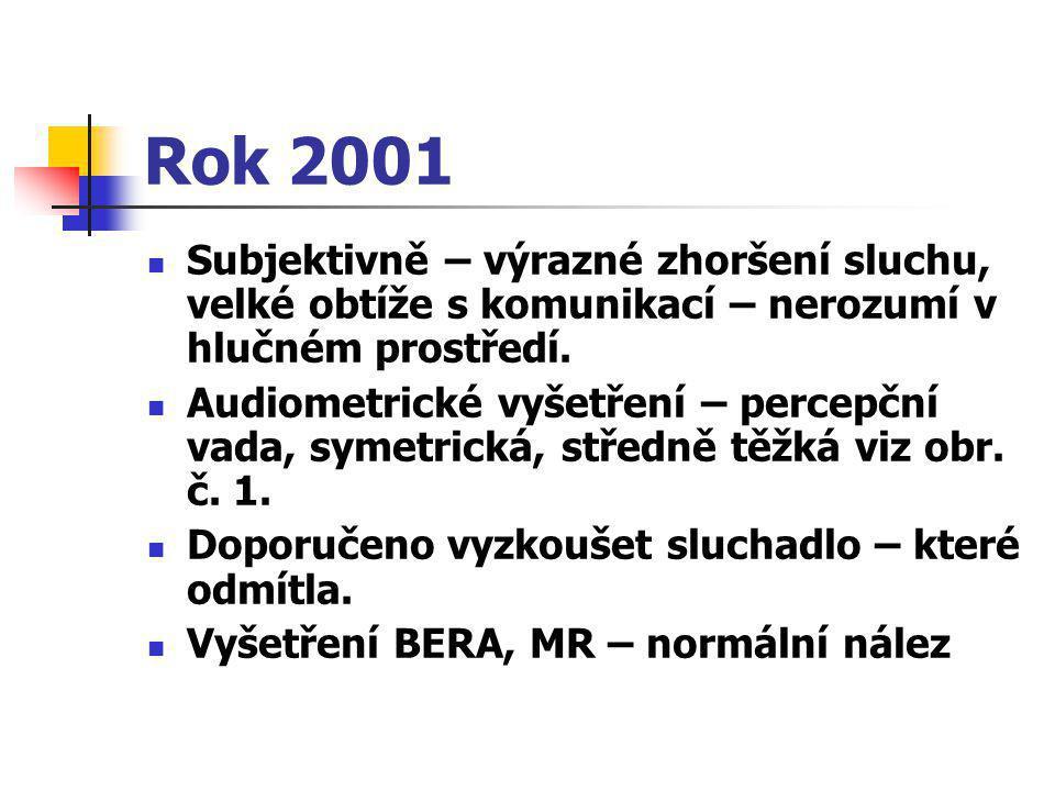 Rok 2001 Subjektivně – výrazné zhoršení sluchu, velké obtíže s komunikací – nerozumí v hlučném prostředí.