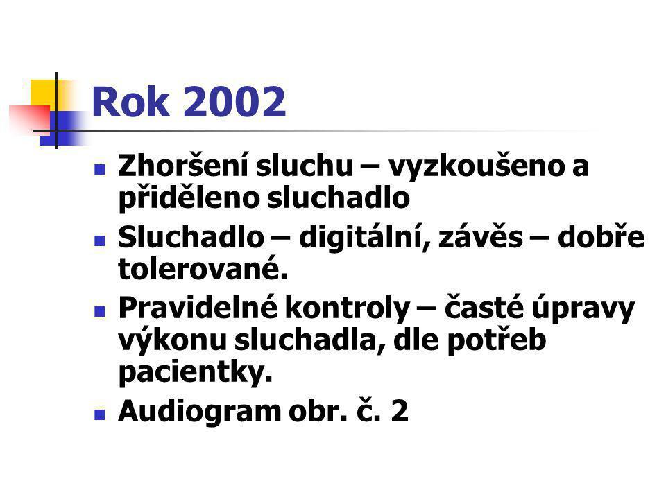 Rok 2002 Zhoršení sluchu – vyzkoušeno a přiděleno sluchadlo