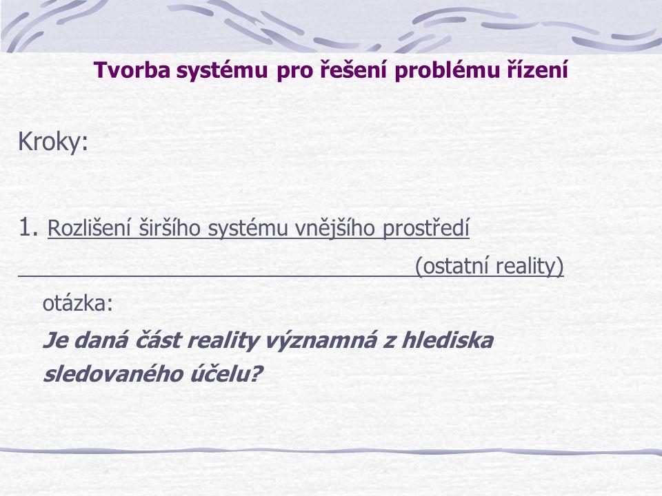Tvorba systému pro řešení problému řízení