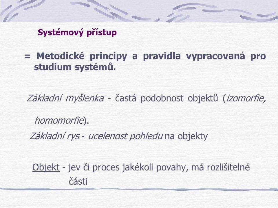 = Metodické principy a pravidla vypracovaná pro studium systémů.