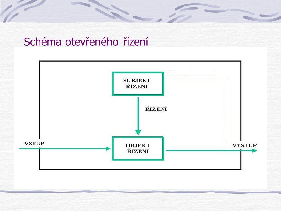 Schéma otevřeného řízení