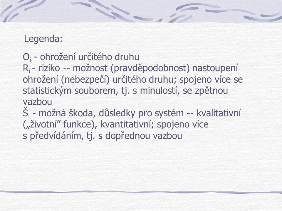 Legenda: