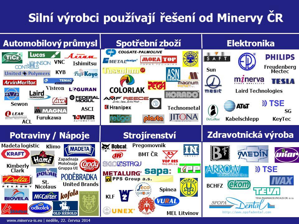 Silní výrobci používají řešení od Minervy ČR