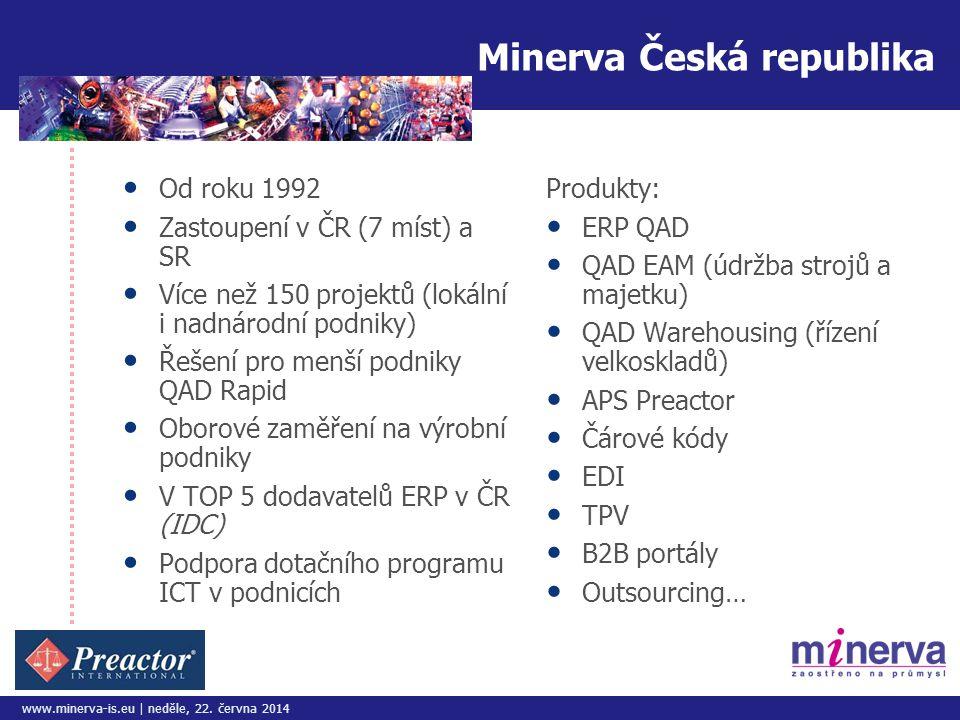 Minerva Česká republika