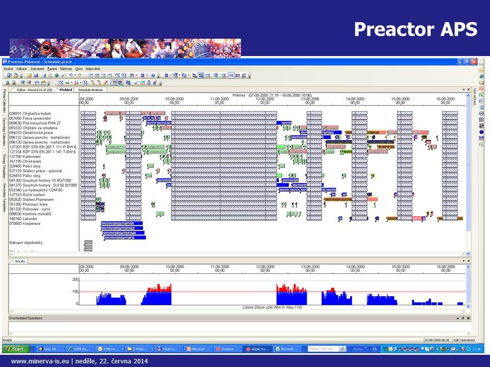 Preactor APS