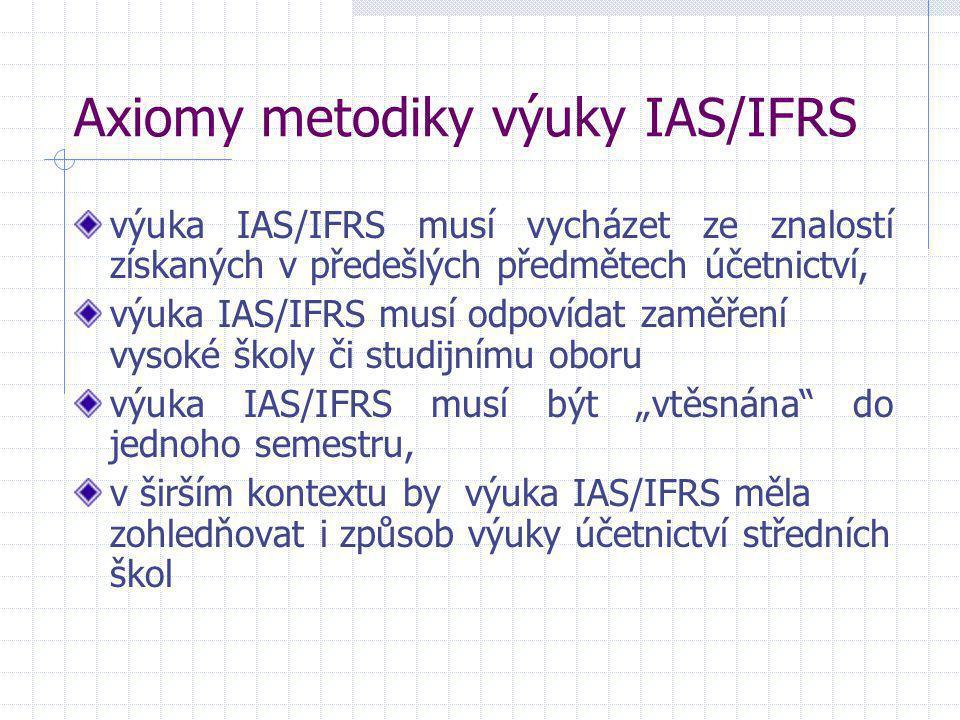 Axiomy metodiky výuky IAS/IFRS