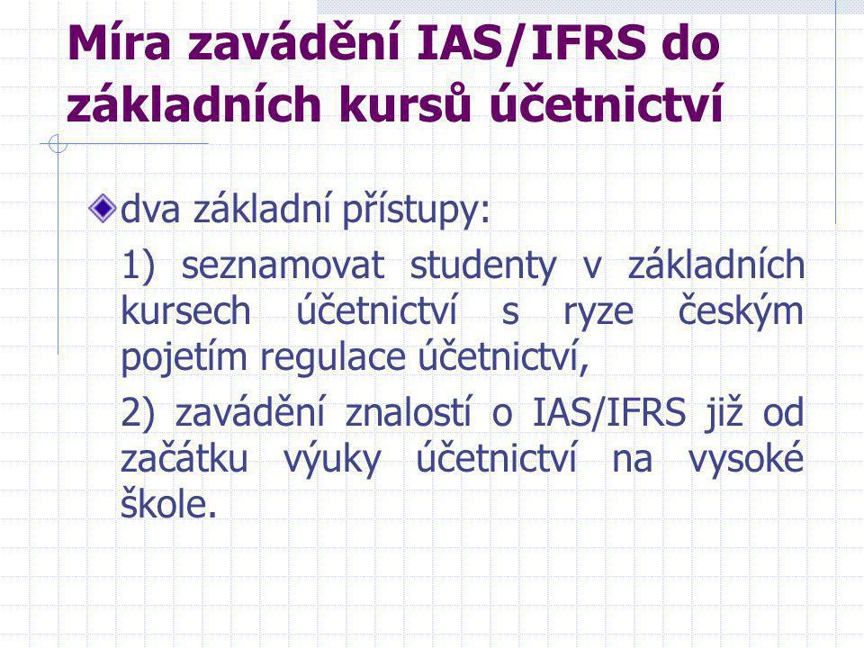 Míra zavádění IAS/IFRS do základních kursů účetnictví
