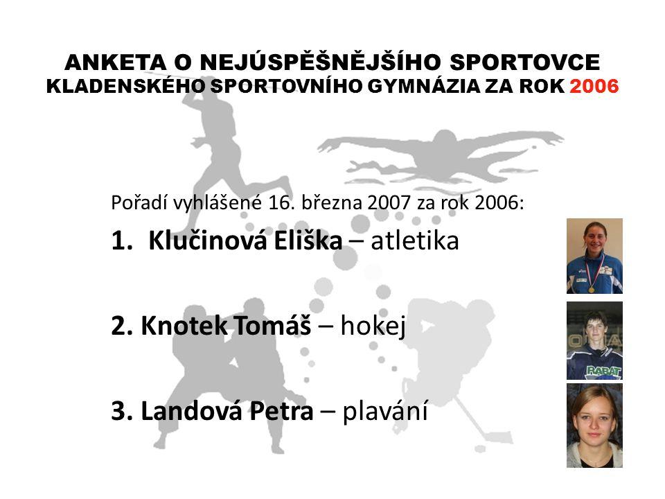 Klučinová Eliška – atletika 2. Knotek Tomáš – hokej
