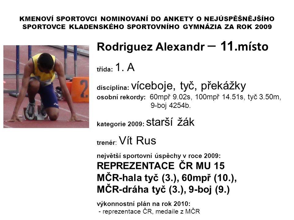 Rodriguez Alexandr – 11.místo