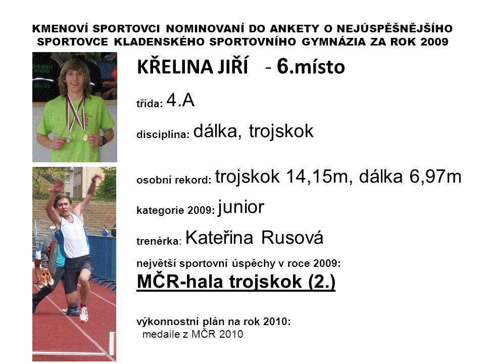 KŘELINA JIŘÍ - 6.místo MČR-hala trojskok (2.)