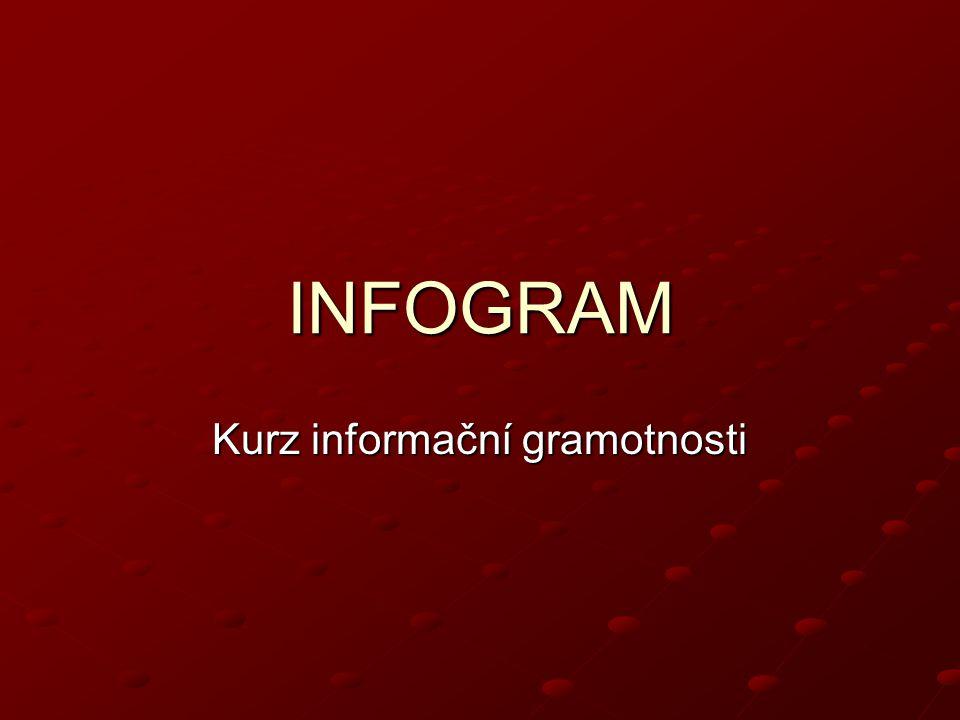 Kurz informační gramotnosti