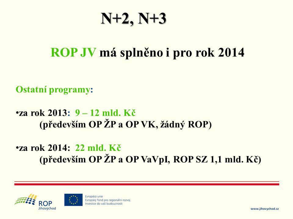 ROP JV má splněno i pro rok 2014