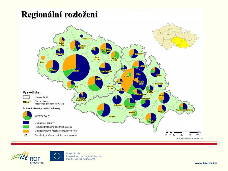 Regionální rozložení Co nás potkalo cestou