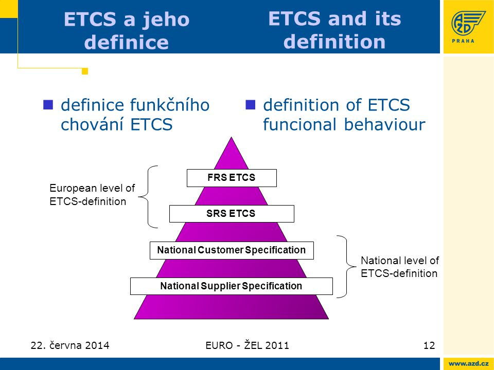 ETCS a jeho definice ETCS and its definition