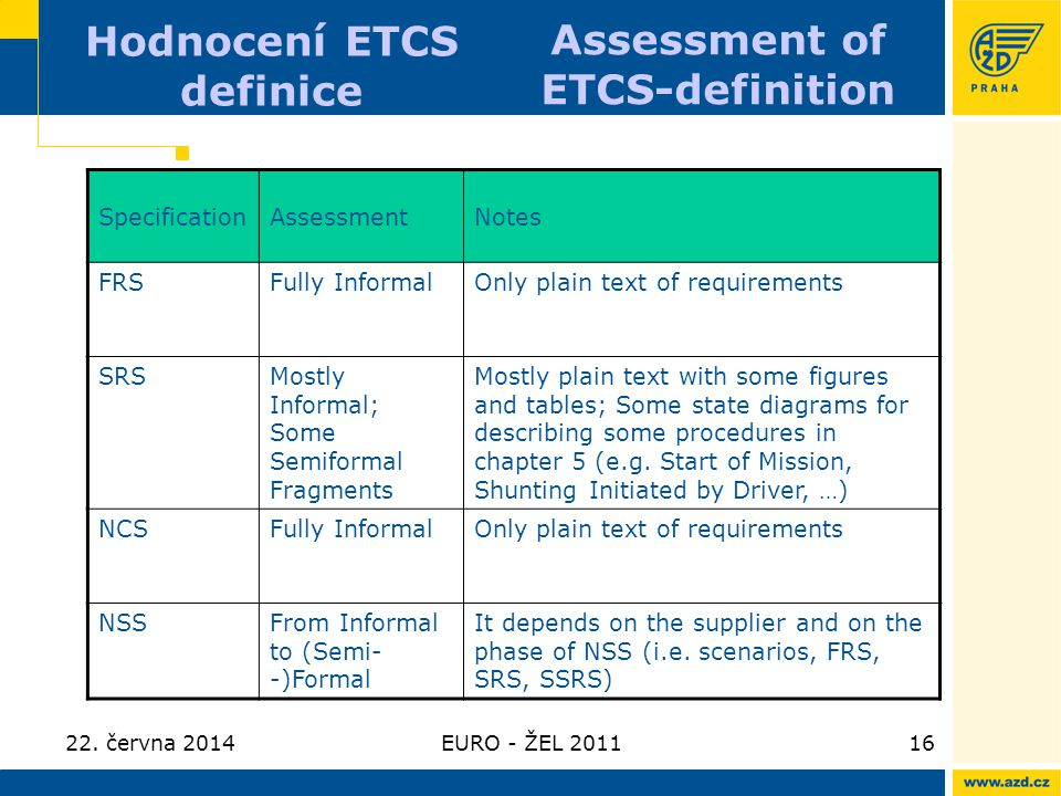 Hodnocení ETCS definice