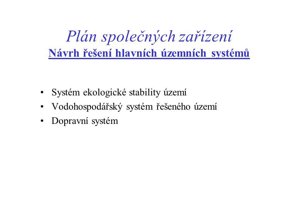 Plán společných zařízení Návrh řešení hlavních územních systémů