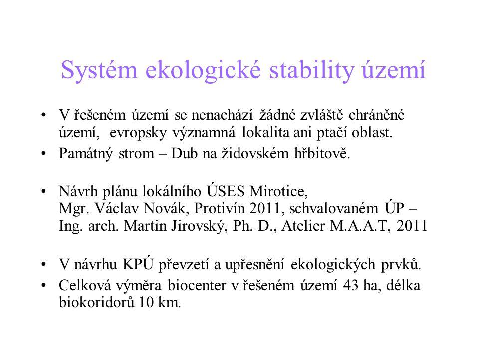 Systém ekologické stability území