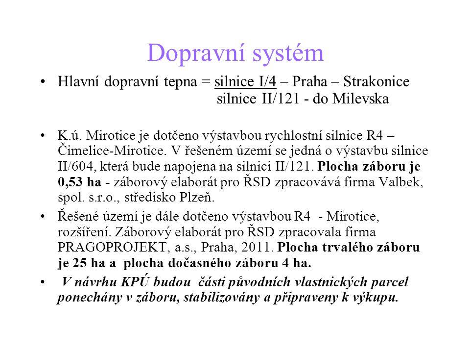 Dopravní systém Hlavní dopravní tepna = silnice I/4 – Praha – Strakonice. silnice II/121 - do Milevska.