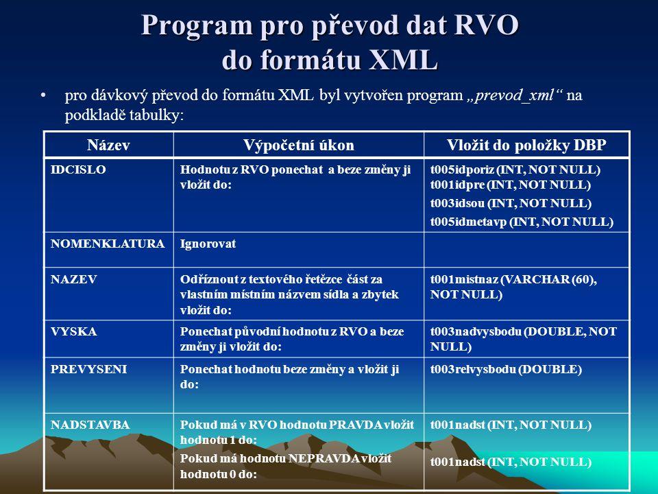Program pro převod dat RVO do formátu XML