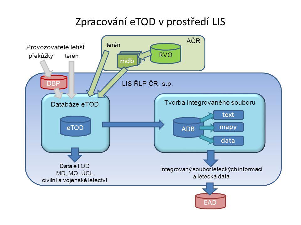 Zpracování eTOD v prostředí LIS
