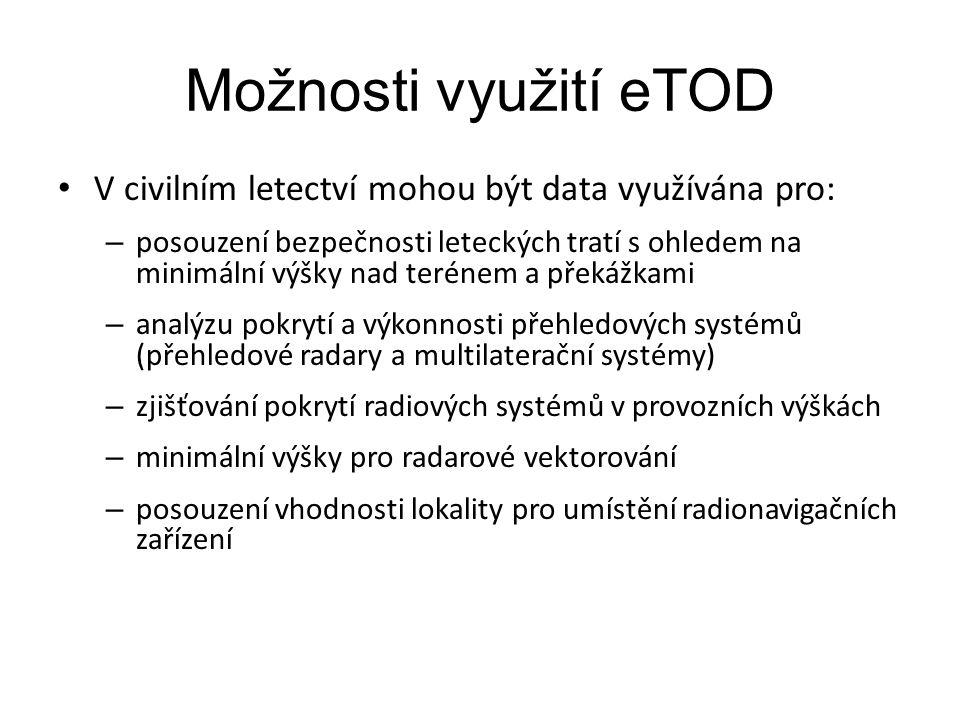 Možnosti využití eTOD V civilním letectví mohou být data využívána pro: