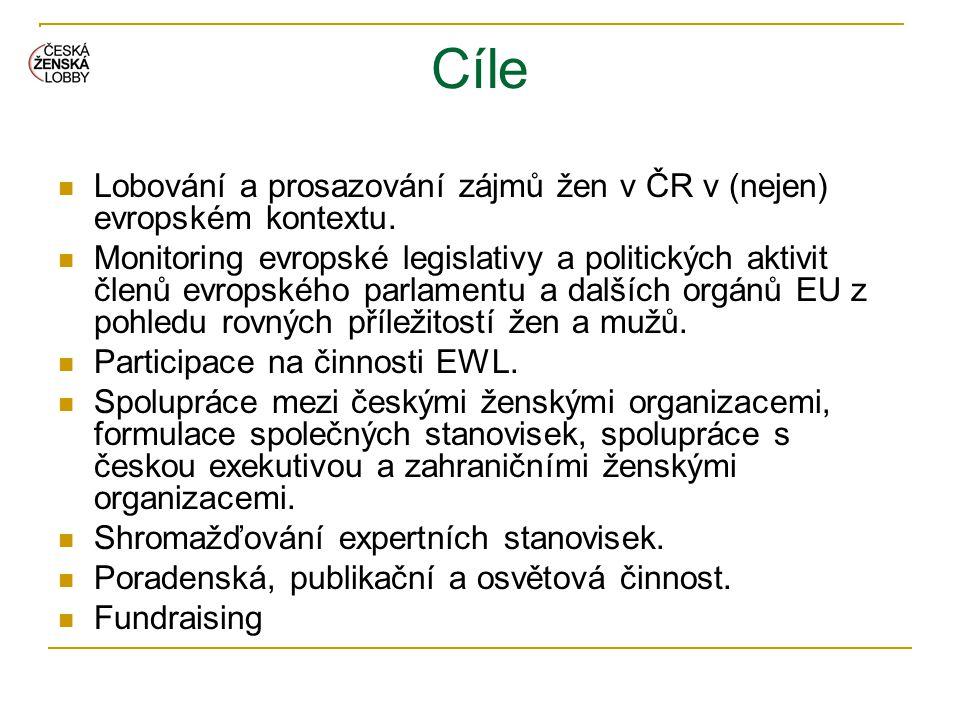 Cíle Lobování a prosazování zájmů žen v ČR v (nejen) evropském kontextu.