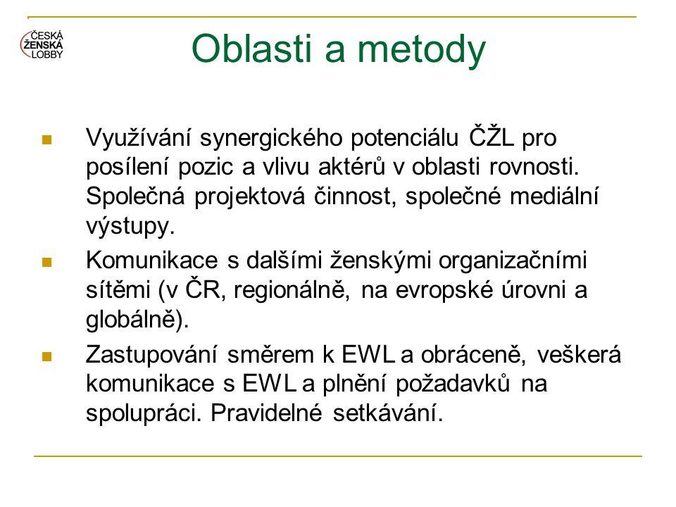 Oblasti a metody