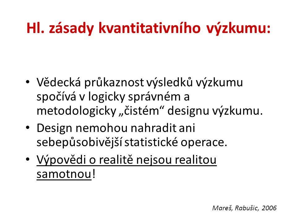 Hl. zásady kvantitativního výzkumu: