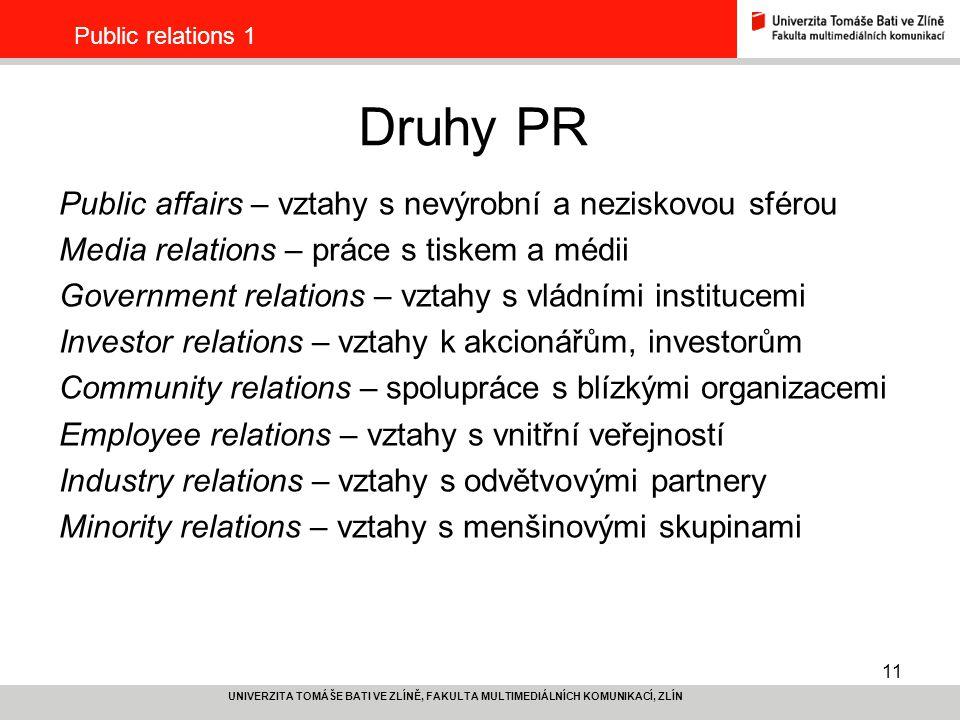 Druhy PR Public affairs – vztahy s nevýrobní a neziskovou sférou