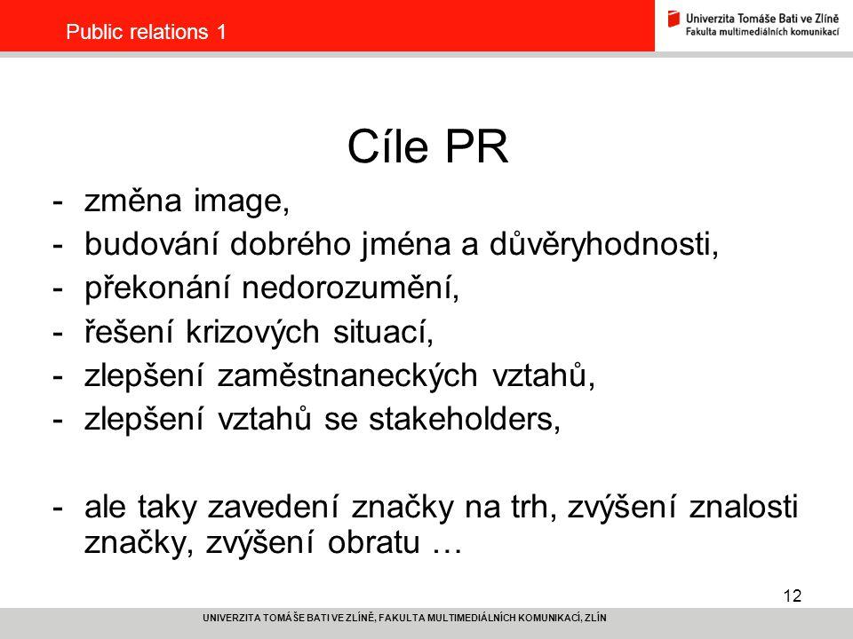Cíle PR změna image, budování dobrého jména a důvěryhodnosti,
