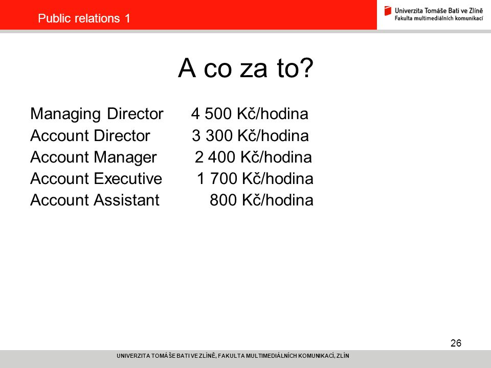 A co za to Managing Director Kč/hodina