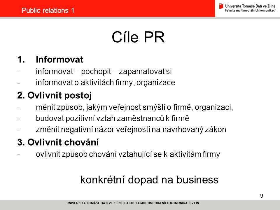 Cíle PR Informovat 2. Ovlivnit postoj 3. Ovlivnit chování