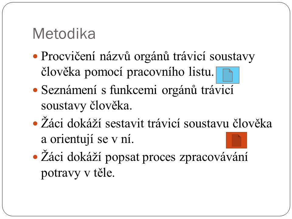 Metodika Procvičení názvů orgánů trávicí soustavy člověka pomocí pracovního listu. Seznámení s funkcemi orgánů trávicí soustavy člověka.