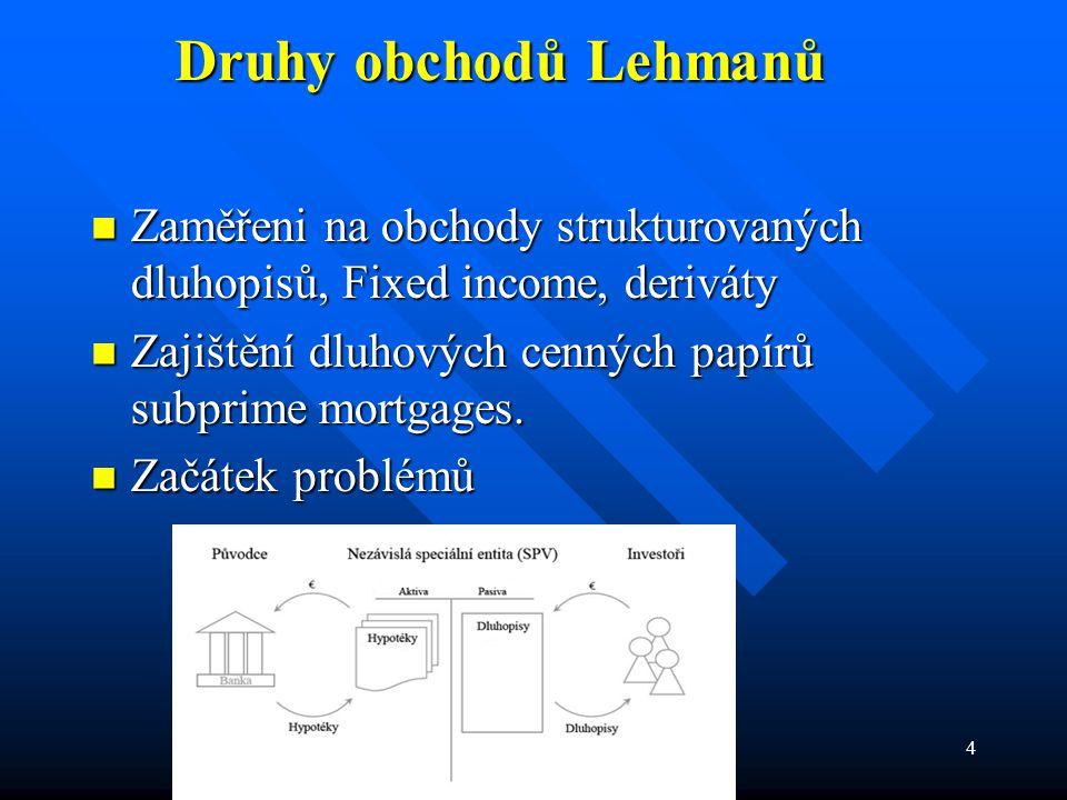 Druhy obchodů Lehmanů Zaměřeni na obchody strukturovaných dluhopisů, Fixed income, deriváty. Zajištění dluhových cenných papírů subprime mortgages.