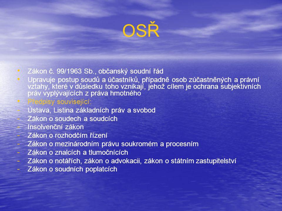 OSŘ Zákon č. 99/1963 Sb., občanský soudní řád