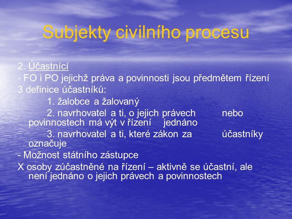 Subjekty civilního procesu