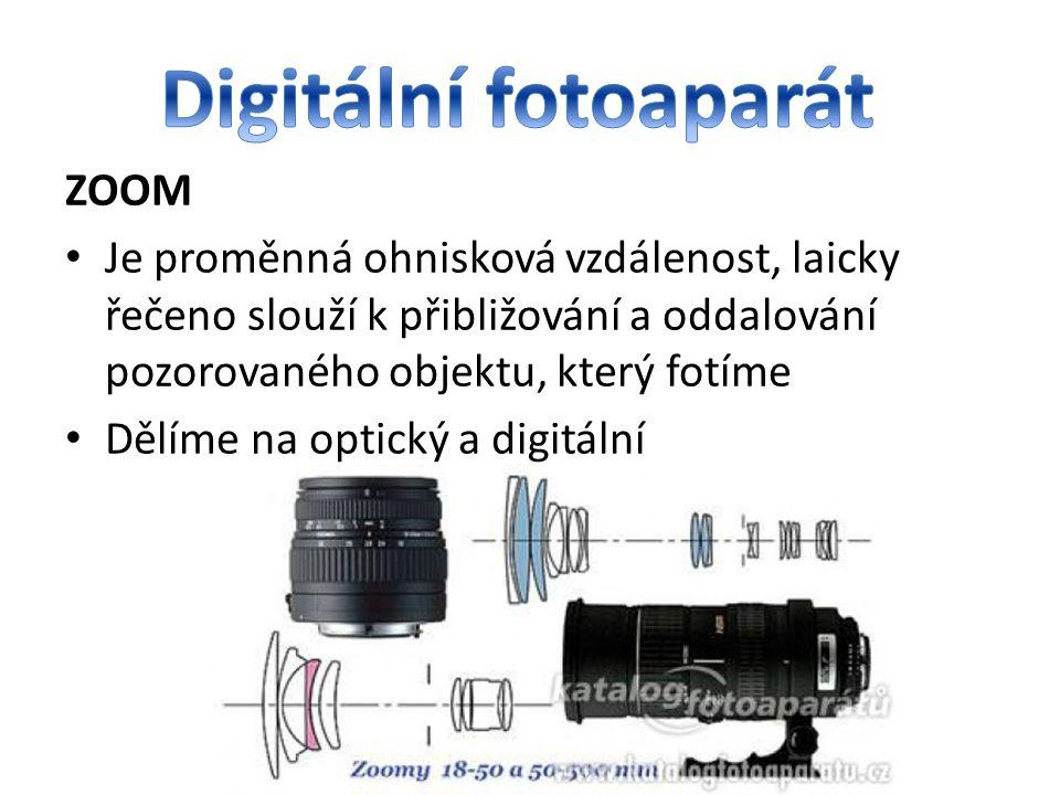 Digitální fotoaparát ZOOM