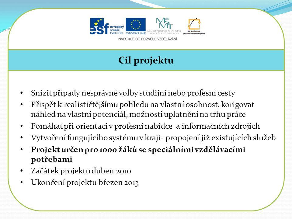 Cíl projektu Snížit případy nesprávné volby studijní nebo profesní cesty.