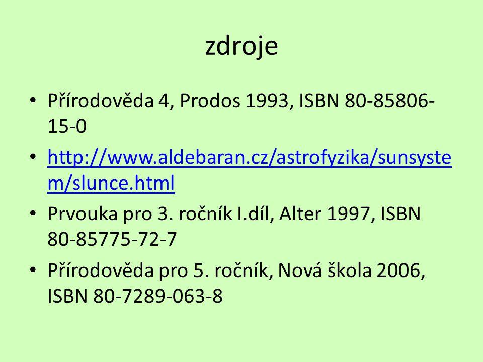 zdroje Přírodověda 4, Prodos 1993, ISBN 80-85806-15-0