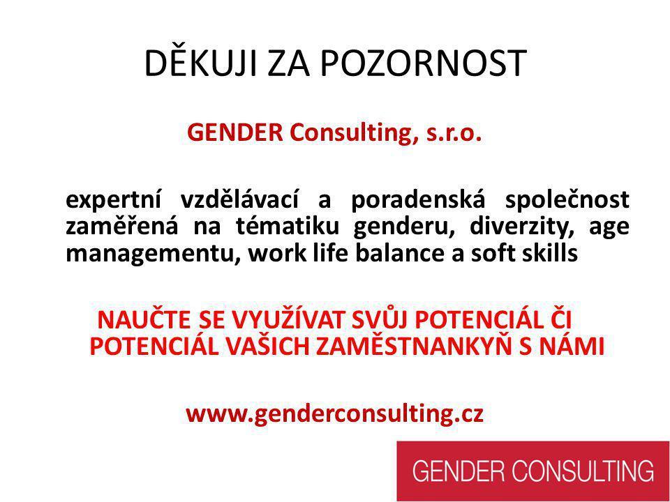 DĚKUJI ZA POZORNOST GENDER Consulting, s.r.o.