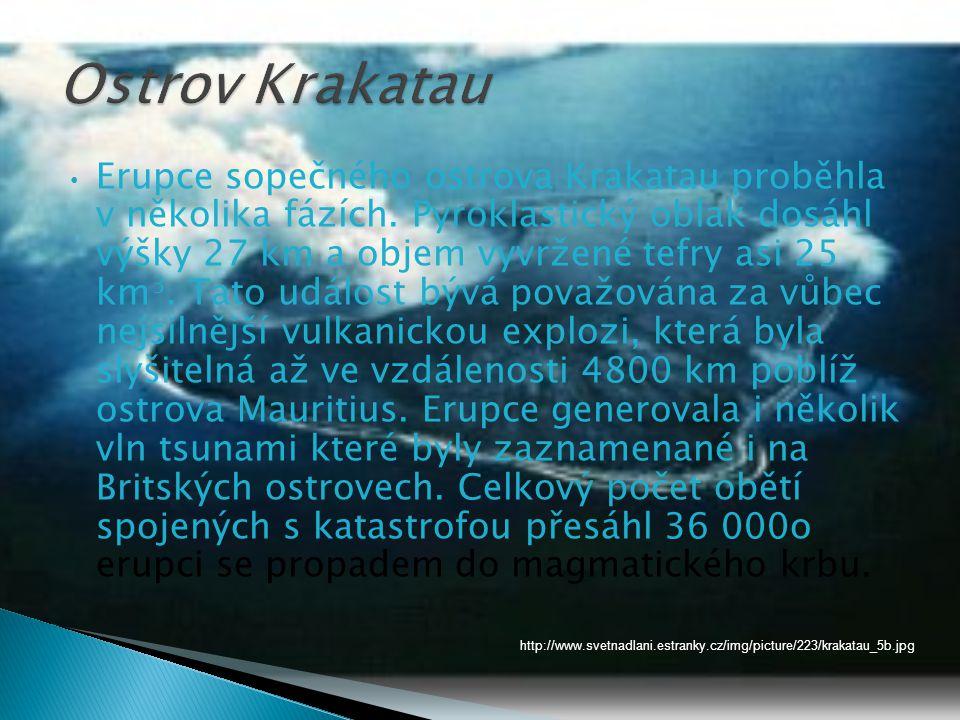 Ostrov Krakatau
