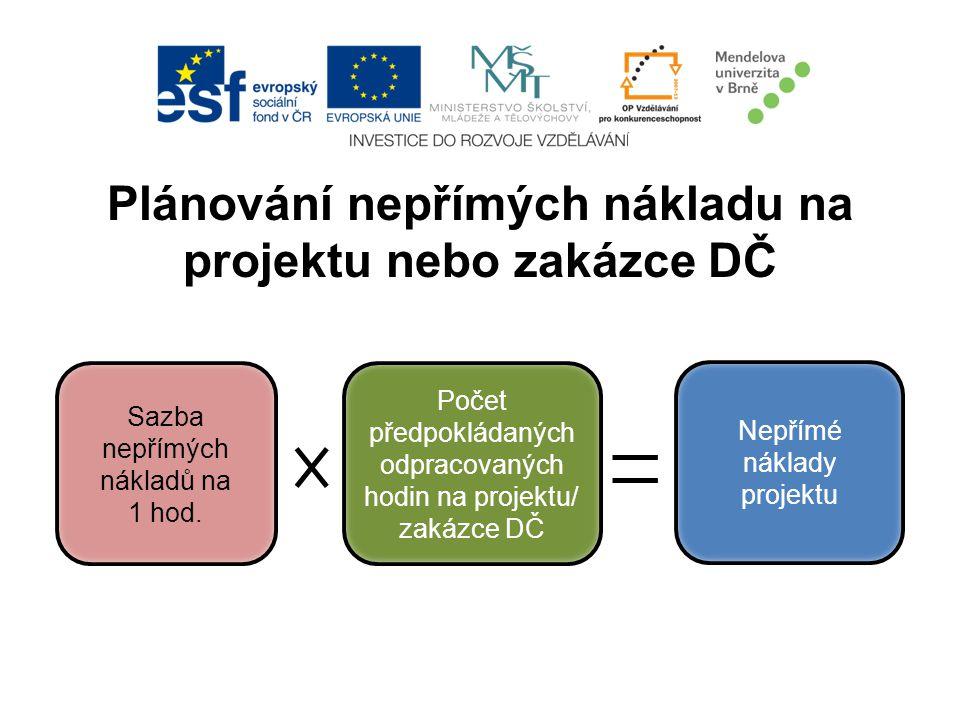 Plánování nepřímých nákladu na projektu nebo zakázce DČ