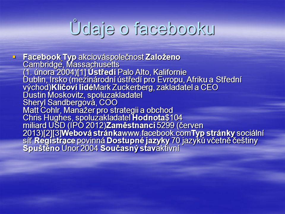Ůdaje o facebooku