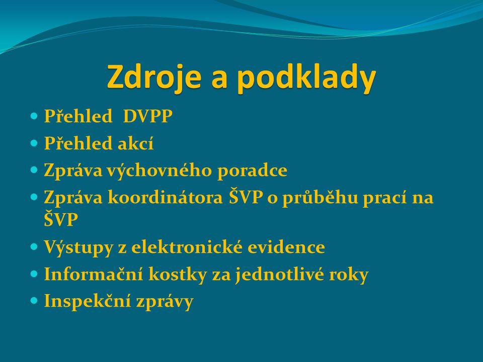 Zdroje a podklady Přehled DVPP Přehled akcí Zpráva výchovného poradce