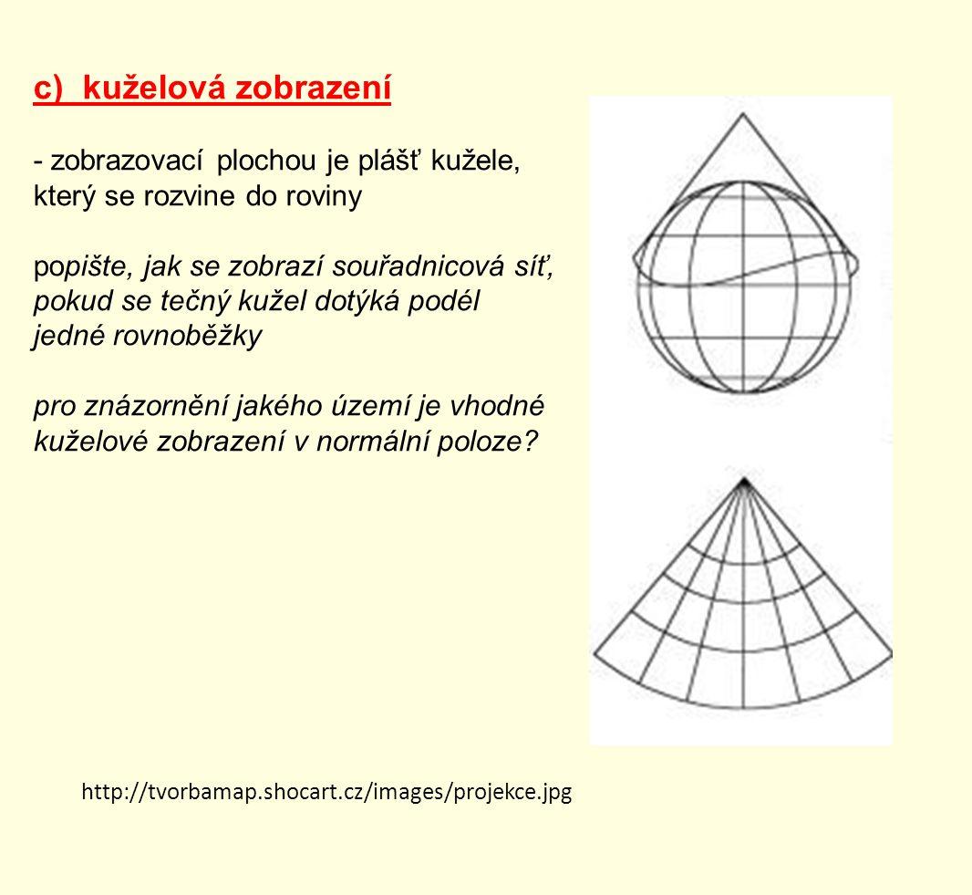 c) kuželová zobrazení - zobrazovací plochou je plášť kužele,