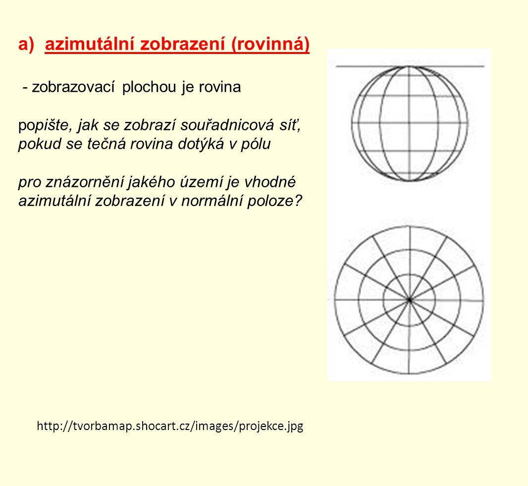 azimutální zobrazení (rovinná)