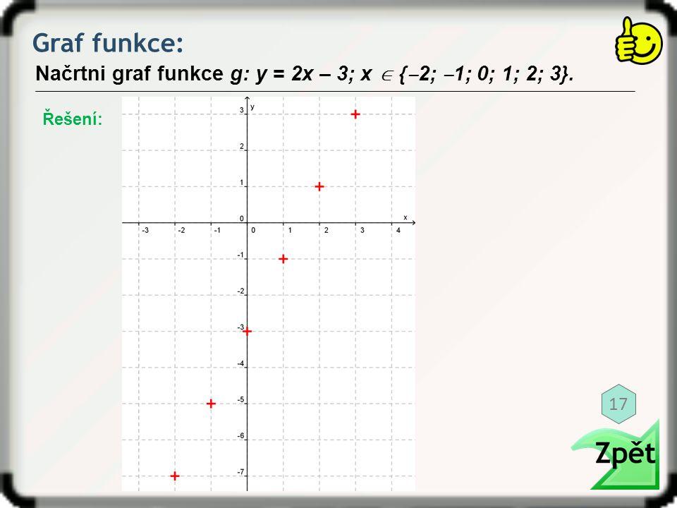 Graf funkce: Načrtni graf funkce g: y = 2x – 3; x  {‒2; ‒1; 0; 1; 2; 3}. Řešení: 17