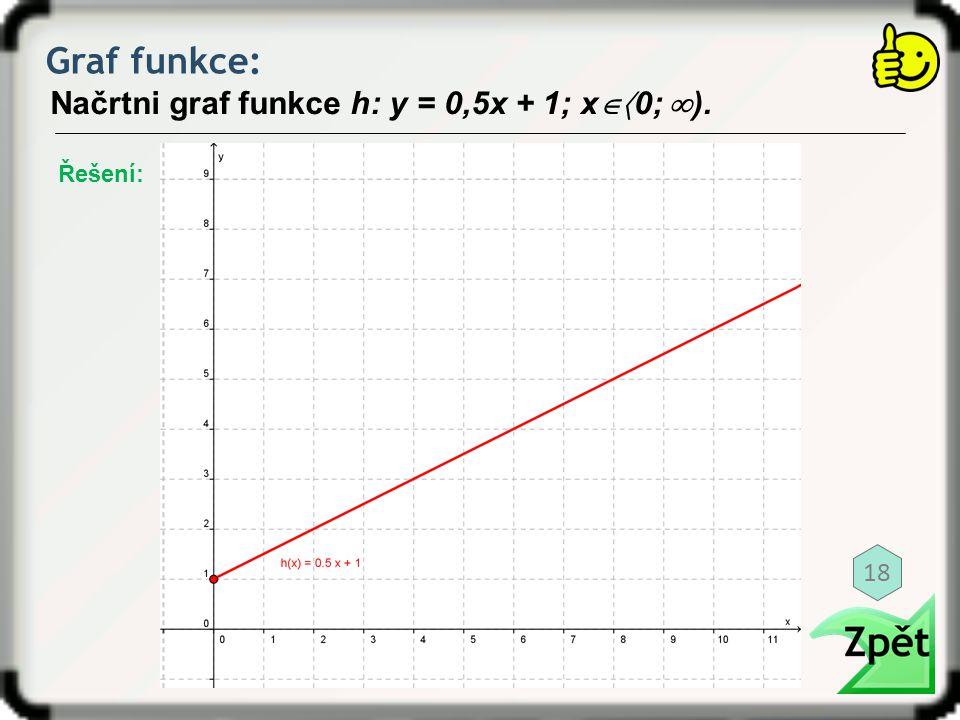 Graf funkce: Načrtni graf funkce h: y = 0,5x + 1; x0; ). Řešení: 18