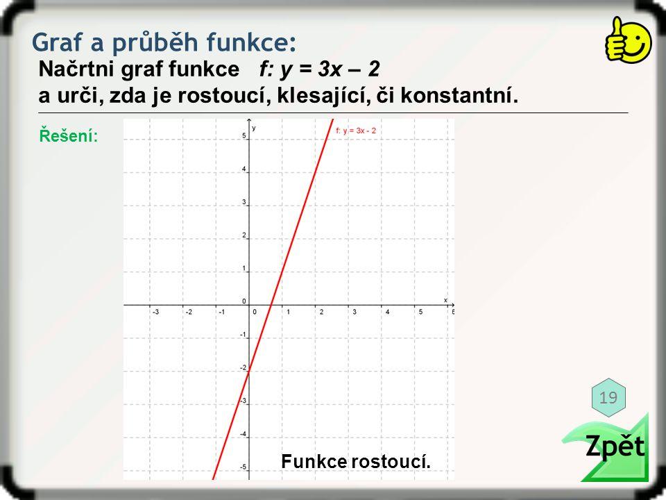Graf a průběh funkce: Načrtni graf funkce f: y = 3x – 2